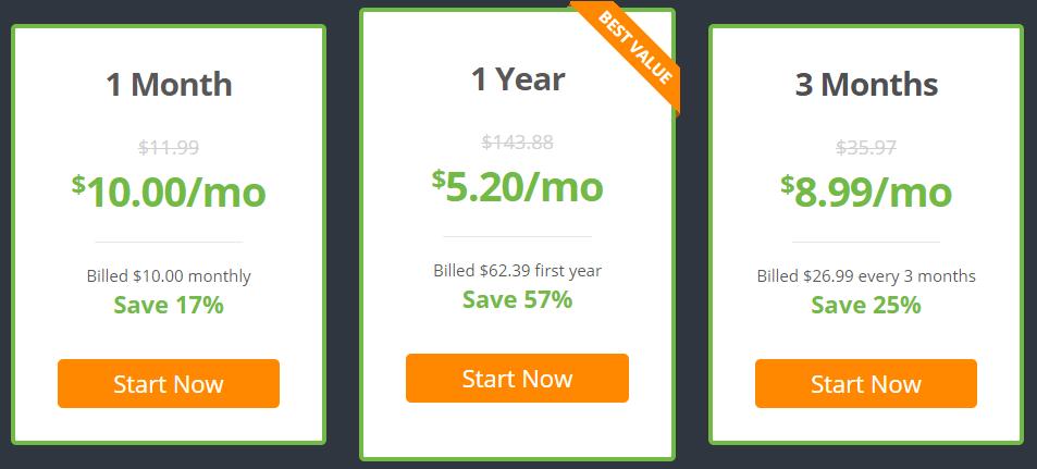 ipvanish price final